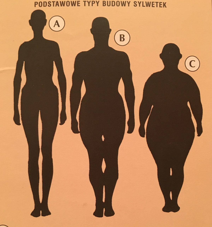 Endomorficzka, mezomorficzka czy ektomorficzka? Jak rozpoznać swój typ sylwetki?